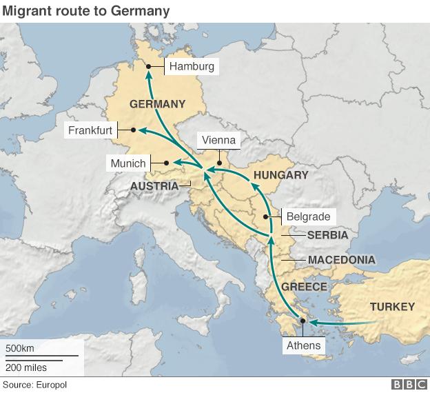 Rruga e emigranteve